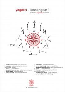 yogalila sonnengruss 1